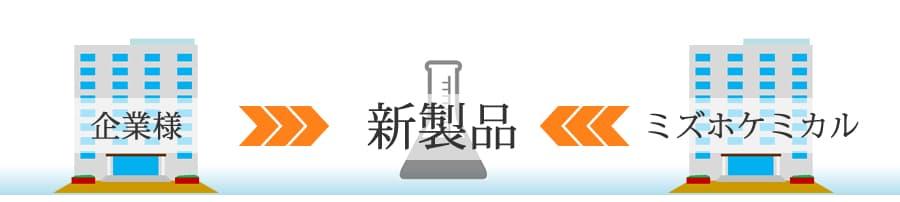 化学品の受託開発・受託生産